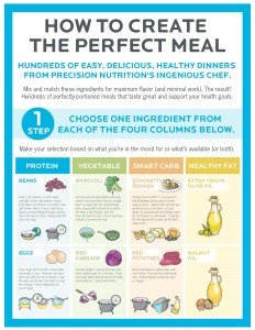 create-the-perfect-meal_page_1